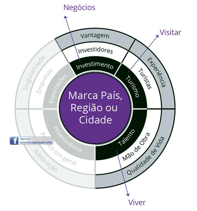 Ranking-Bloom-Consulting