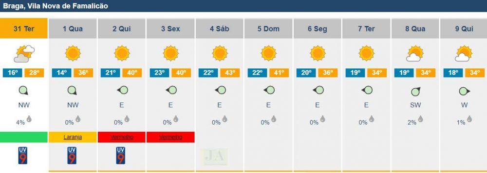 calor_vila-nova-de-famalicao