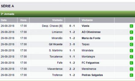 Campeonato de Portugal – resultados e classificações