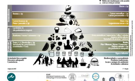 """Linhas Nutricionais: """"Os princípios da dieta Mediterrânica"""""""