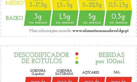 """Linhas Nutricionais – """"Leitura de um rótulo """""""