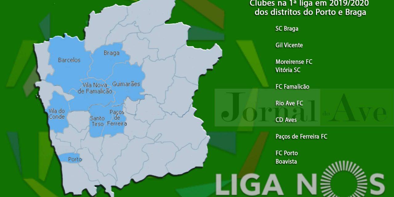 A força da Região na 1.ª Liga