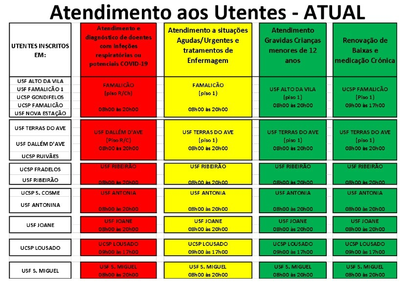 aces_atendimento
